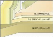 %e5%89%9b%e5%ba%8a%e6%a7%8b%e9%80%a0